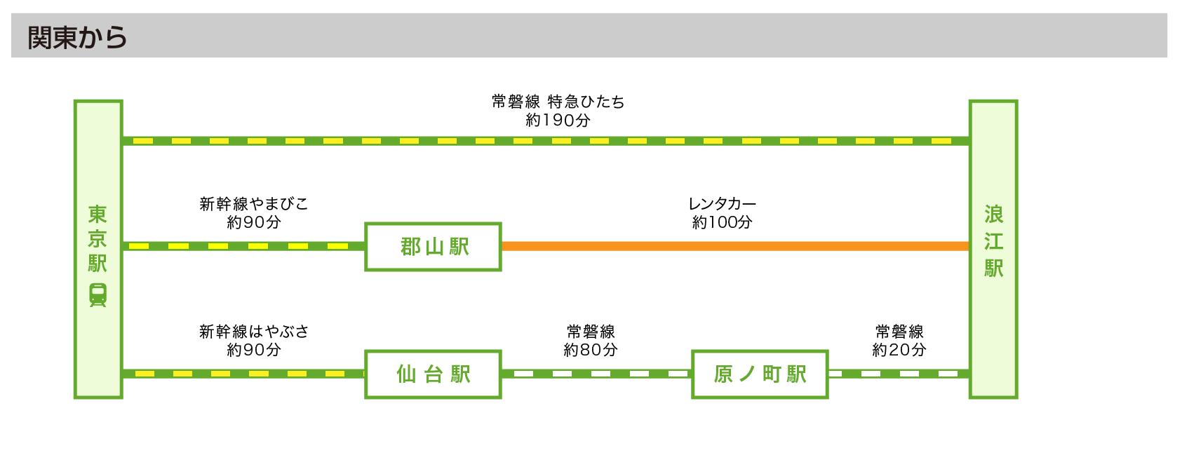浪江町へのアクセスマップ